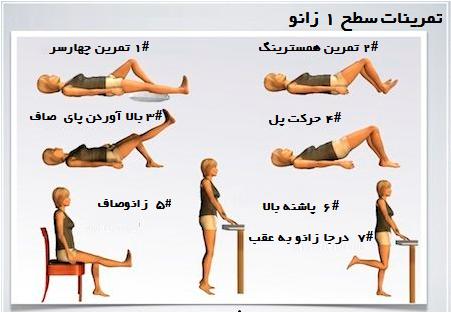 تمرینات تقویت کننده